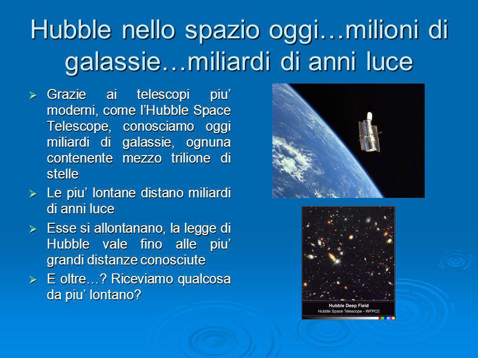 Hubble nello spazio oggi…milioni di galassie…miliardi di anni luce