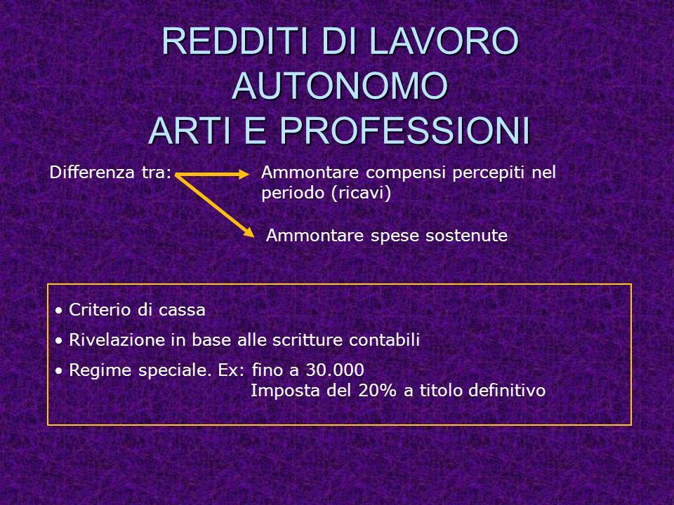 REDDITI DI LAVORO AUTONOMO ARTI E PROFESSIONI