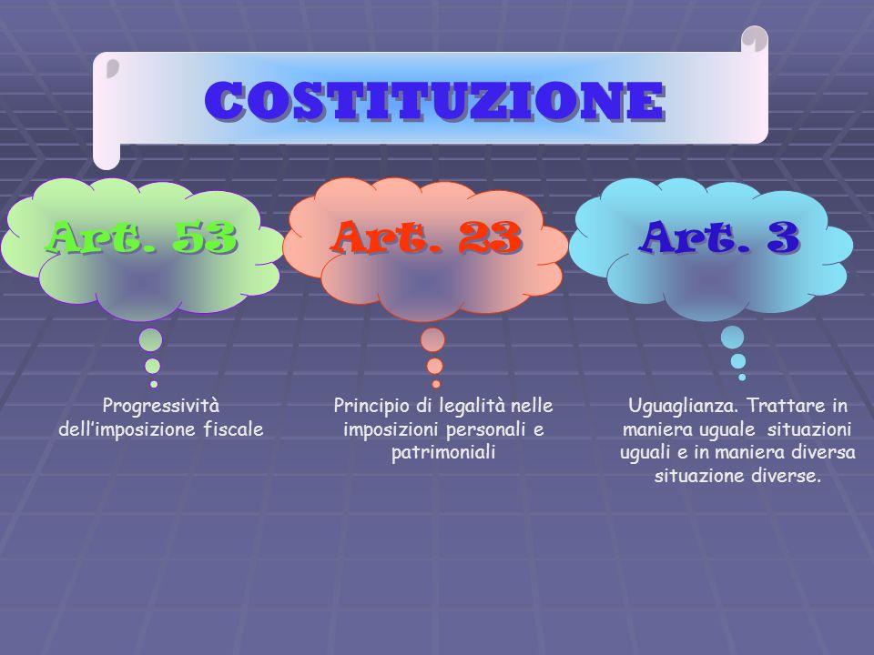 COSTITUZIONE Art. 53 Art. 23 Art. 3