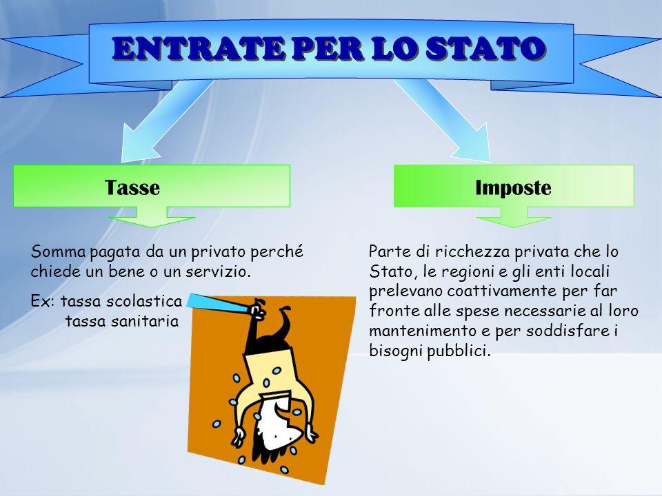 ENTRATE PER LO STATO Tasse Imposte
