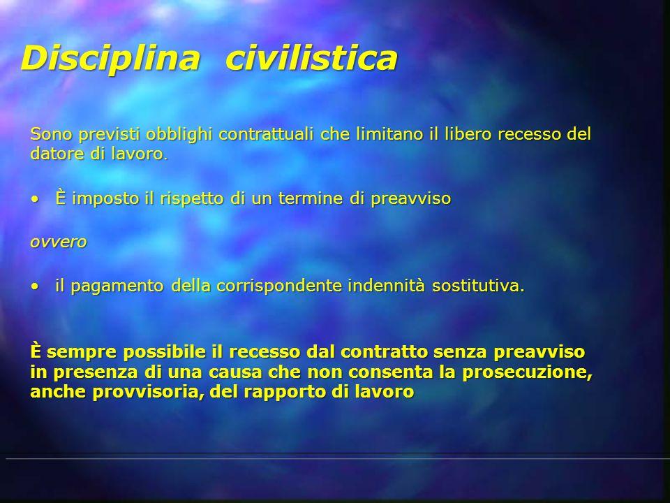 Disciplina civilistica