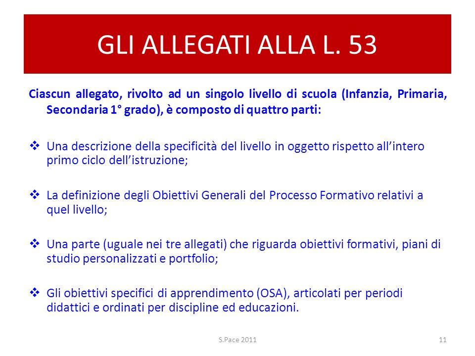 GLI ALLEGATI ALLA L. 53