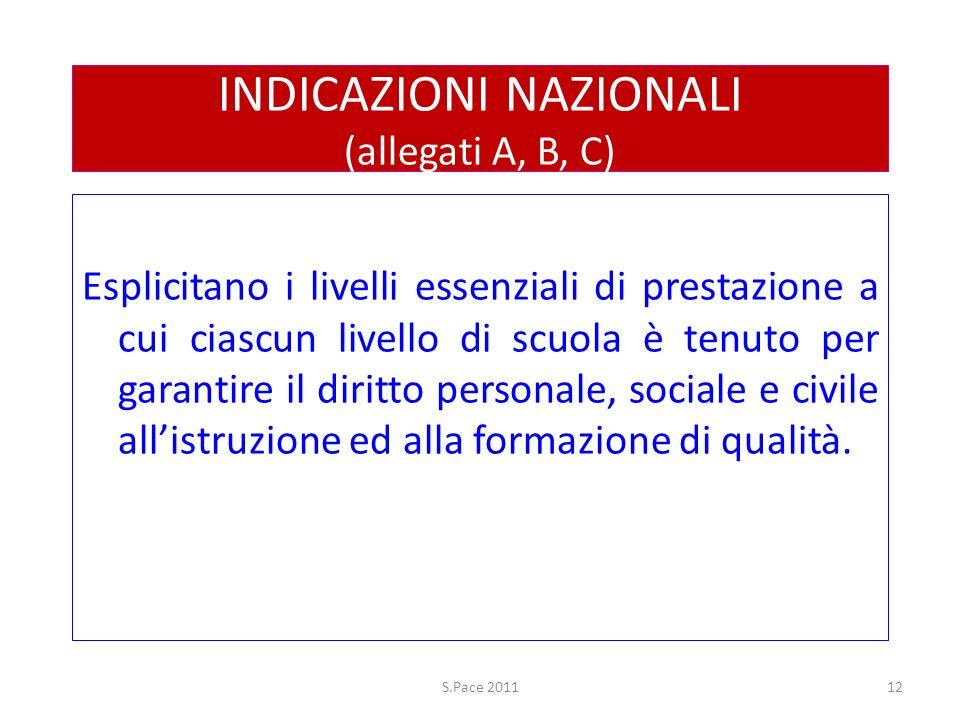 INDICAZIONI NAZIONALI (allegati A, B, C)