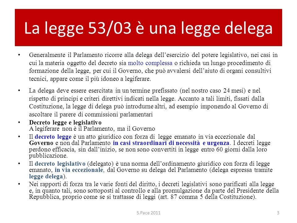 La legge 53/03 è una legge delega
