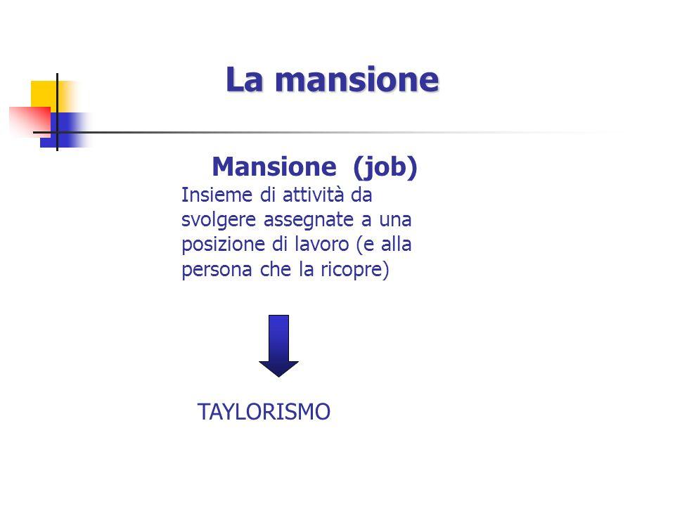 La mansione Mansione (job) TAYLORISMO