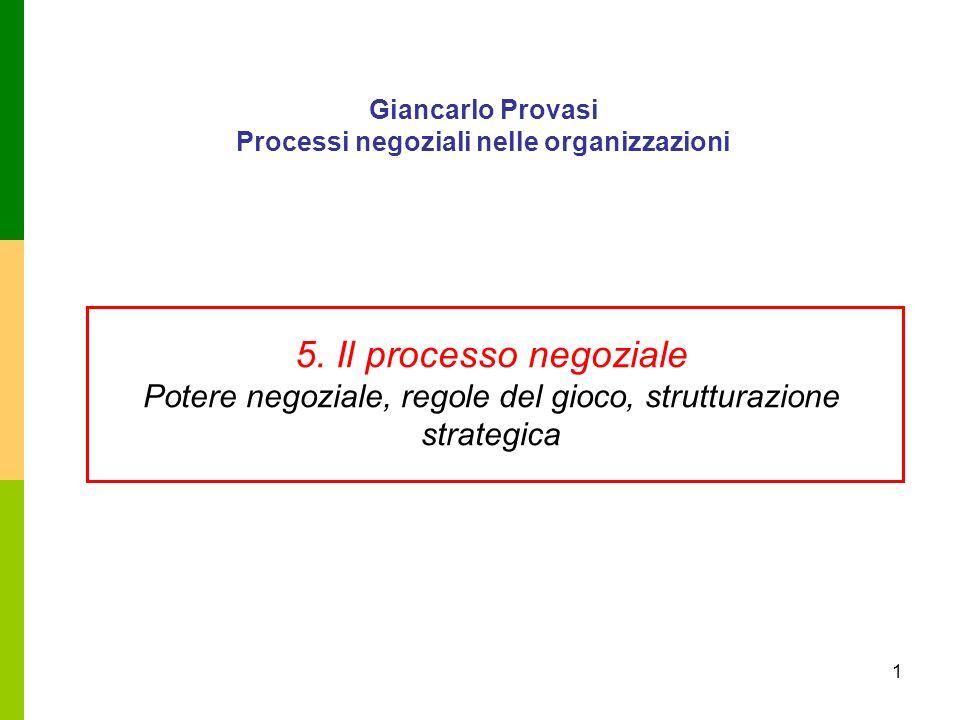 5. Il processo negoziale Potere negoziale, regole del gioco, strutturazione strategica