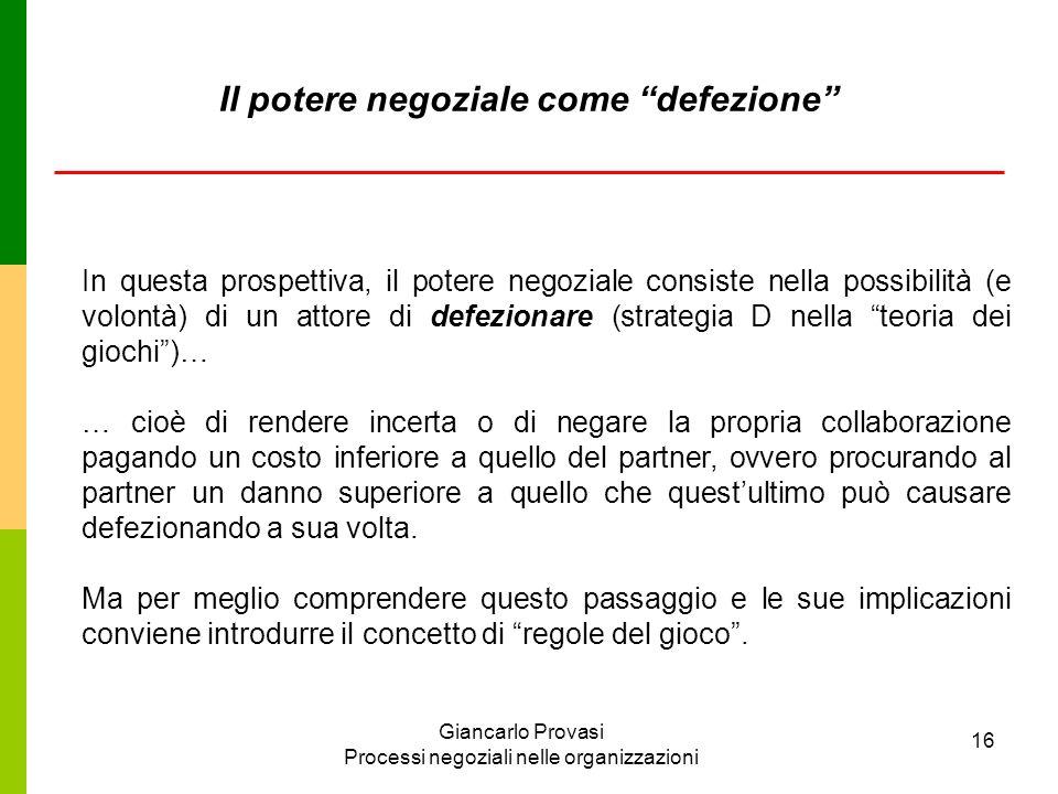 Il potere negoziale come defezione