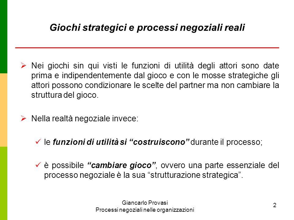 Giochi strategici e processi negoziali reali