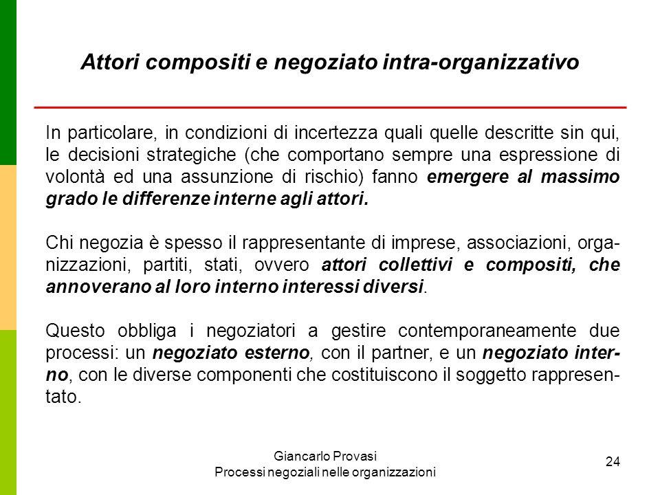 Attori compositi e negoziato intra-organizzativo