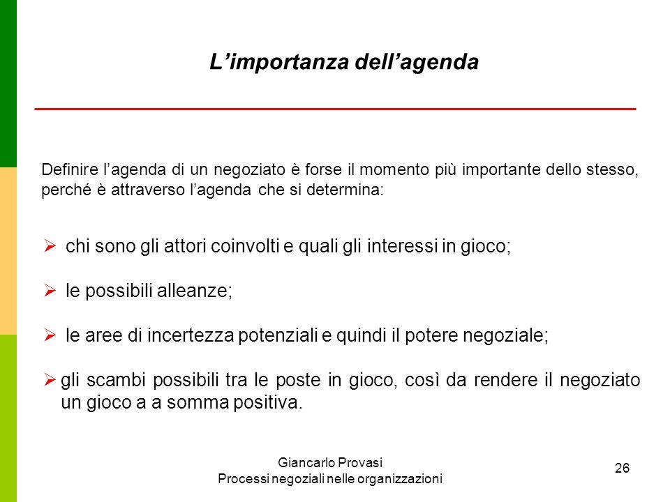 L'importanza dell'agenda
