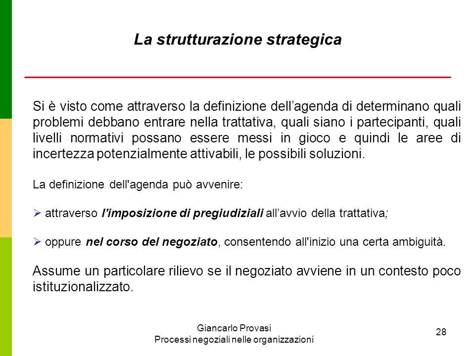 La strutturazione strategica