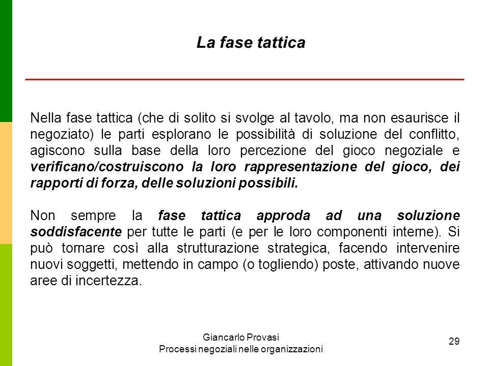 Giancarlo Provasi Processi negoziali nelle organizzazioni