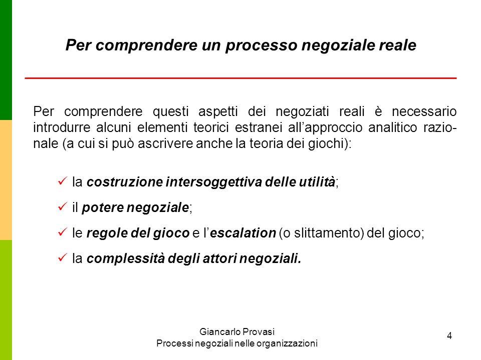 Per comprendere un processo negoziale reale