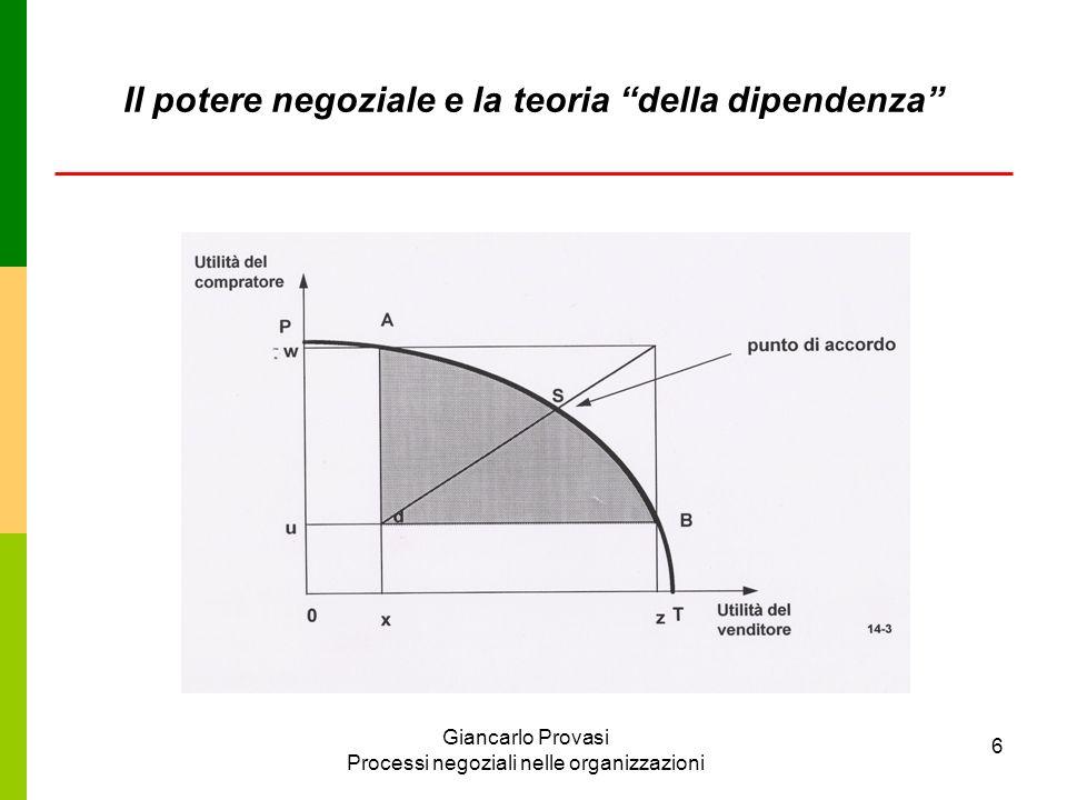 Il potere negoziale e la teoria della dipendenza
