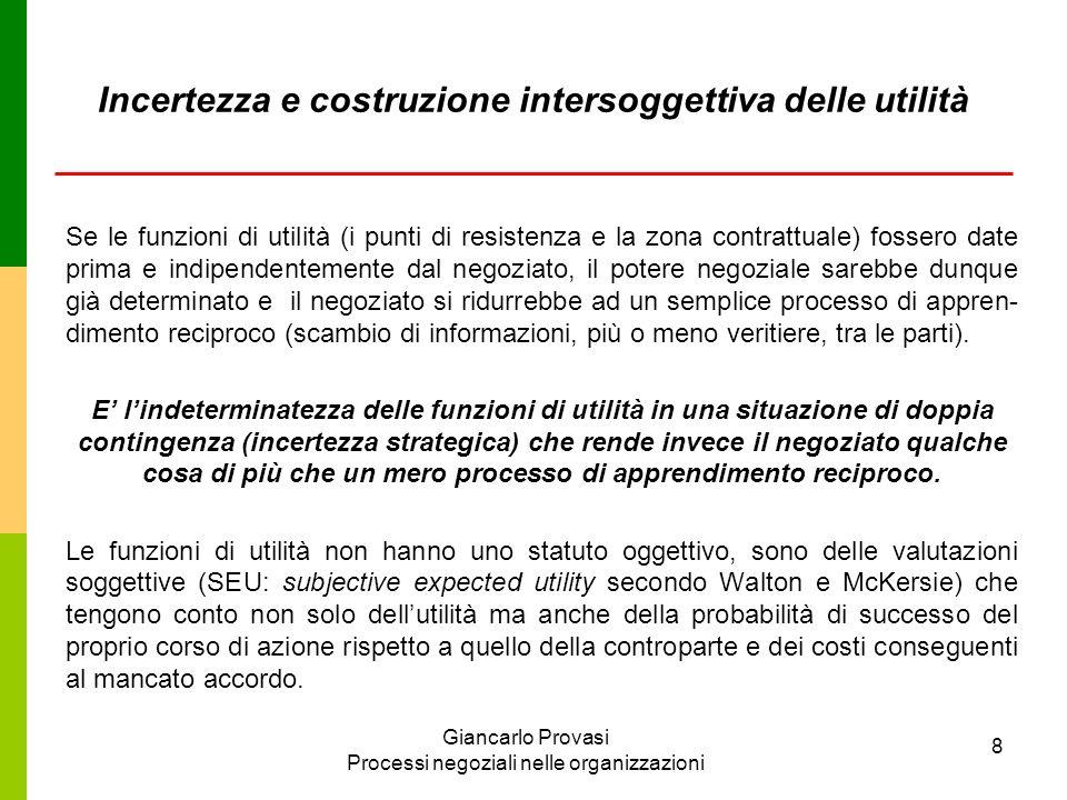 Incertezza e costruzione intersoggettiva delle utilità