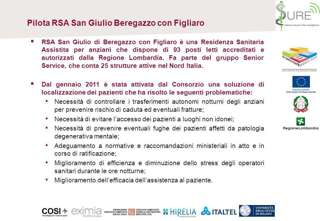 Pilota RSA San Giulio Beregazzo con Figliaro