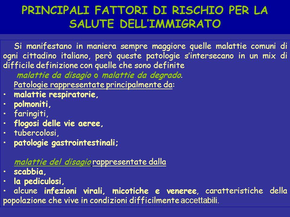 PRINCIPALI FATTORI DI RISCHIO PER LA SALUTE DELL'IMMIGRATO