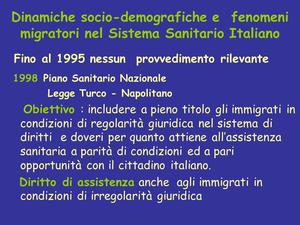 1998 Piano Sanitario Nazionale