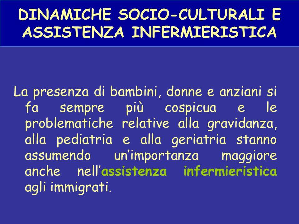 DINAMICHE SOCIO-CULTURALI E ASSISTENZA INFERMIERISTICA