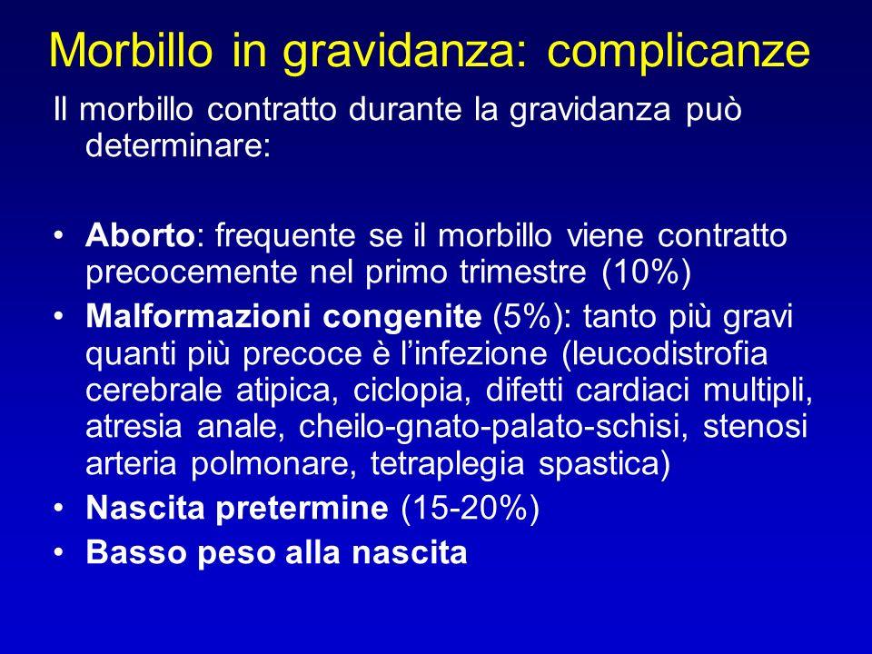 Morbillo in gravidanza: complicanze