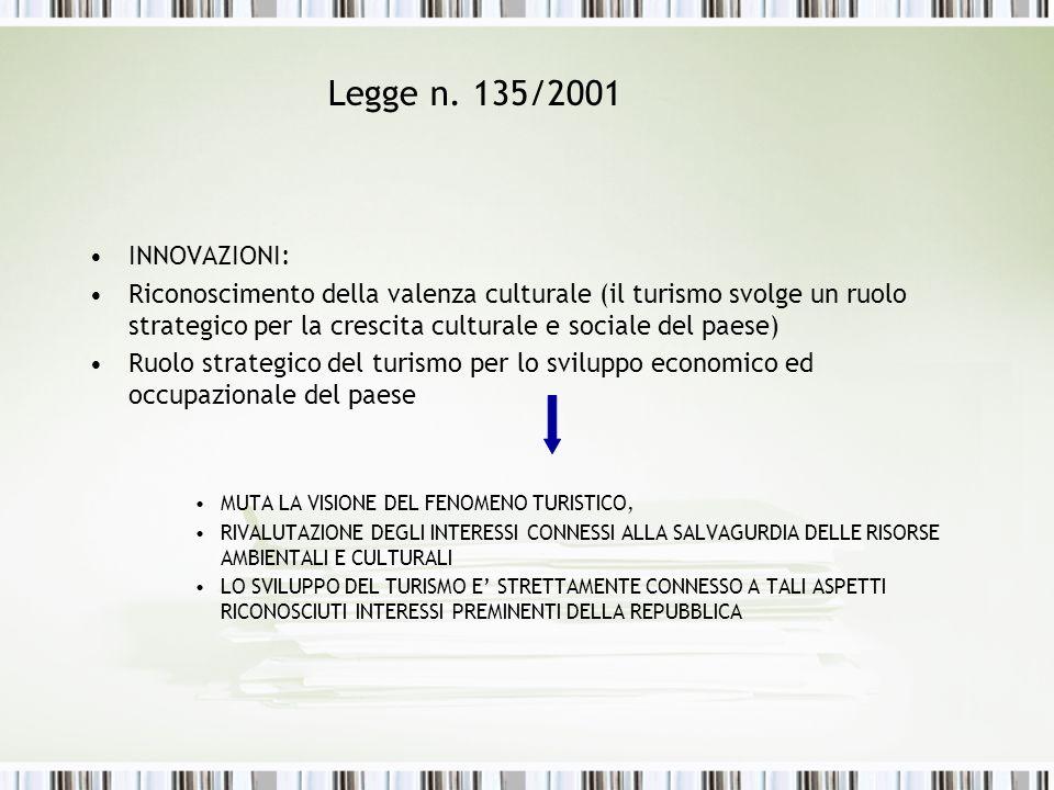 Legge n. 135/2001 INNOVAZIONI: