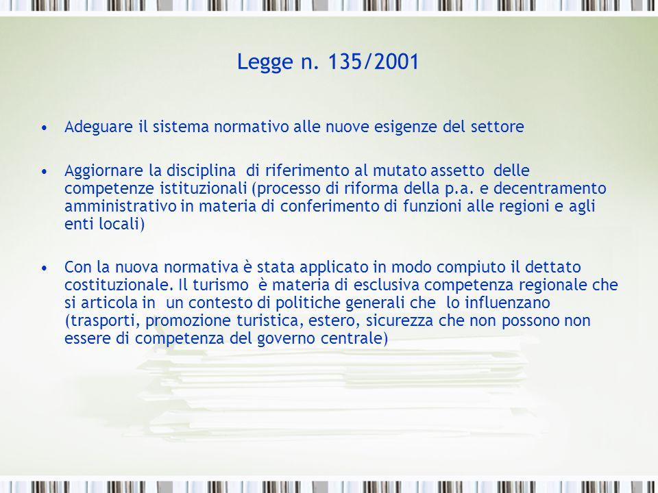 Legge n. 135/2001 Adeguare il sistema normativo alle nuove esigenze del settore.
