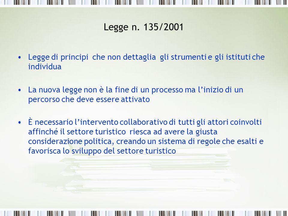 Legge n. 135/2001 Legge di principi che non dettaglia gli strumenti e gli istituti che individua.