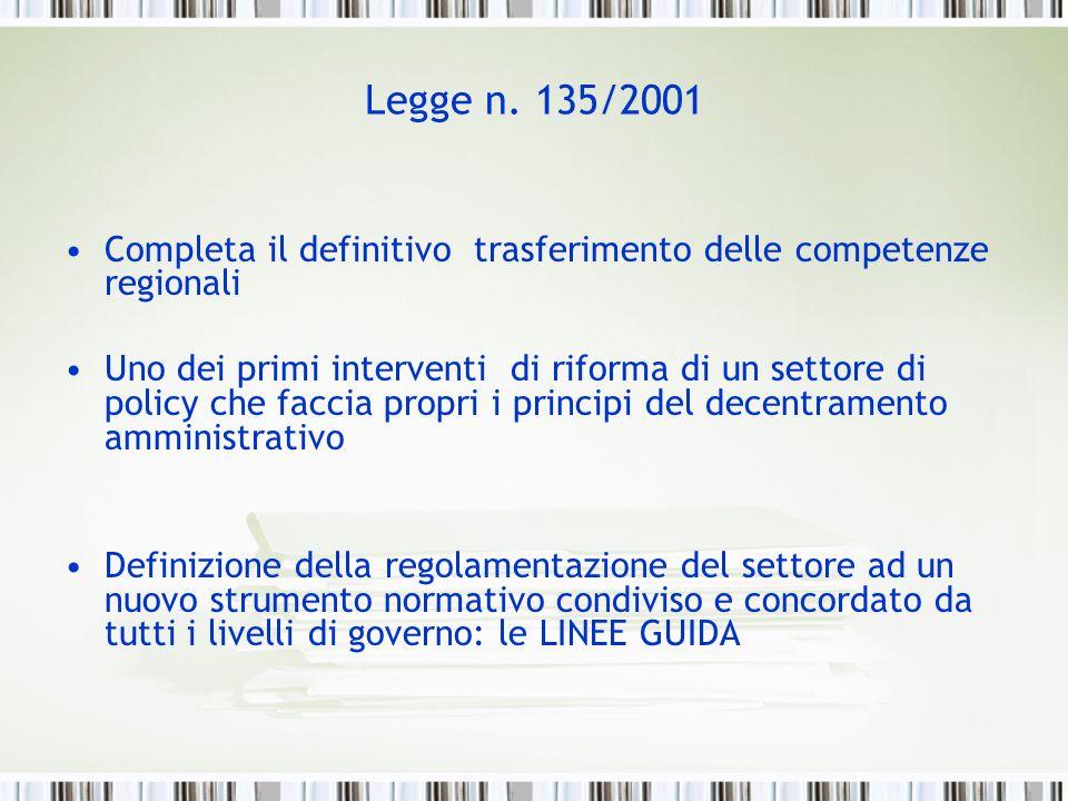 Legge n. 135/2001 Completa il definitivo trasferimento delle competenze regionali.