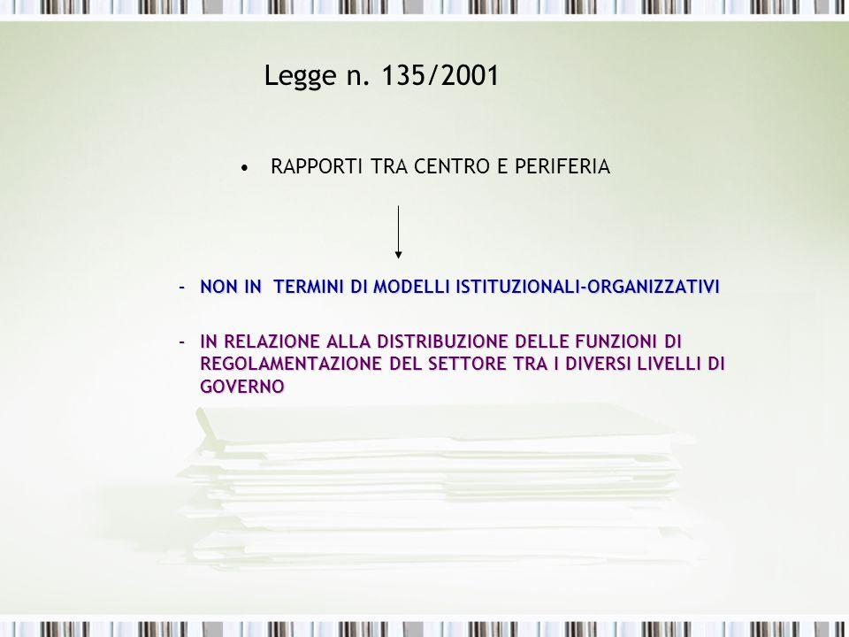 RAPPORTI TRA CENTRO E PERIFERIA