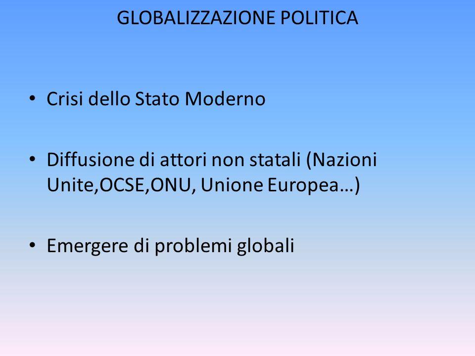 GLOBALIZZAZIONE POLITICA