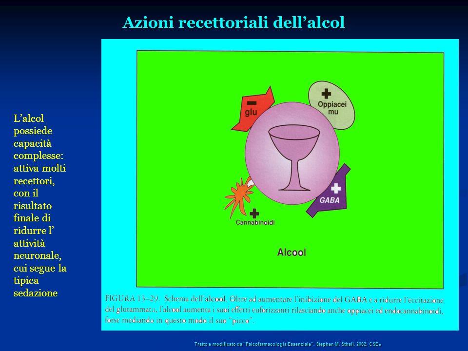 Azioni recettoriali dell'alcol