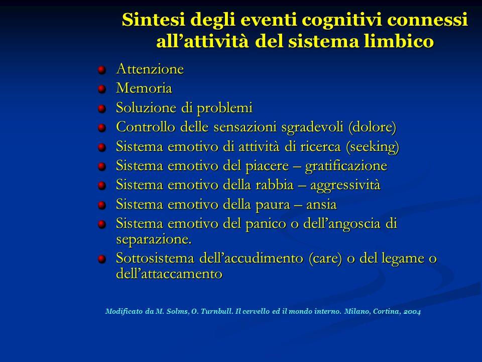 Sintesi degli eventi cognitivi connessi all'attività del sistema limbico