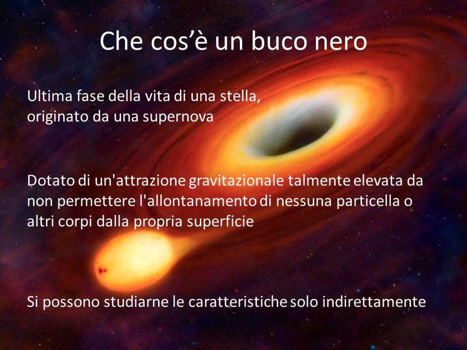 Che cos'è un buco nero Ultima fase della vita di una stella,