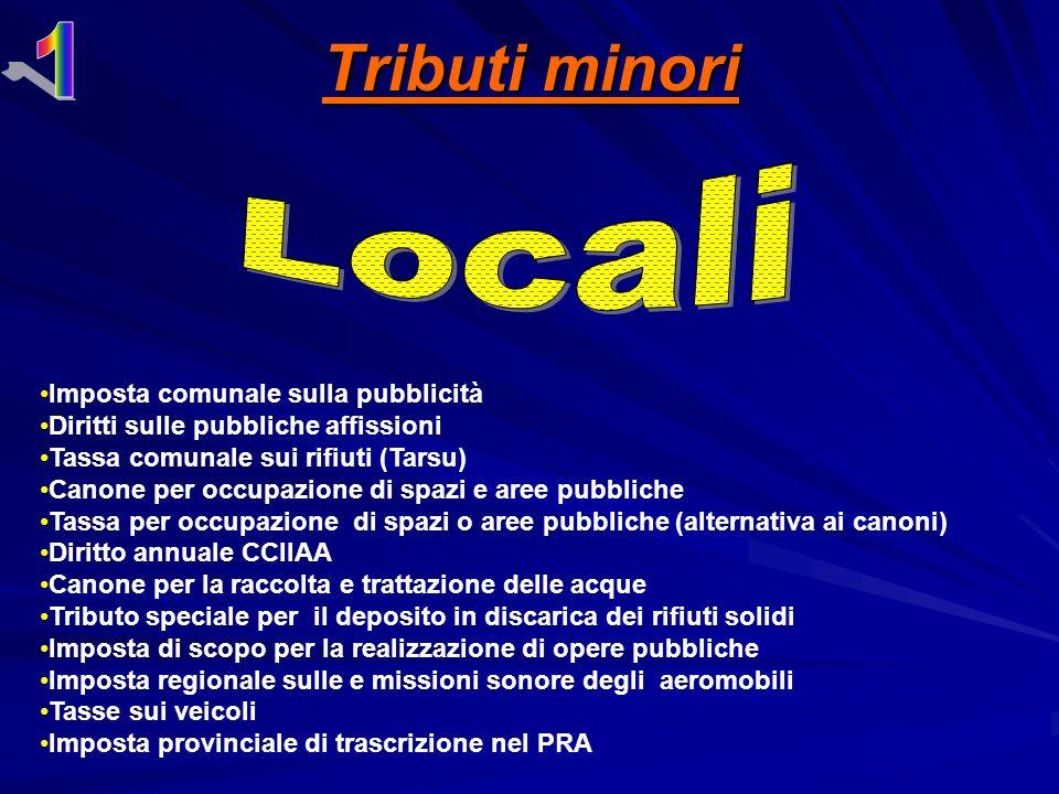 Tributi minori 1 Locali Imposta comunale sulla pubblicità