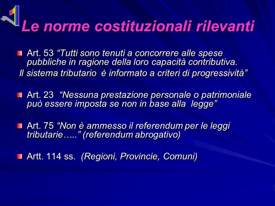 Le norme costituzionali rilevanti