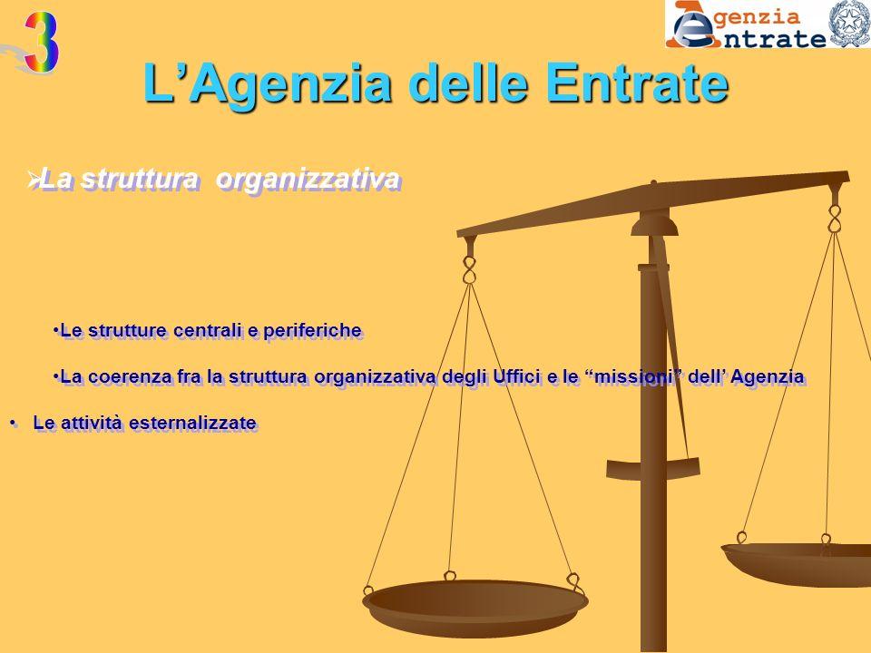 L'Agenzia delle Entrate