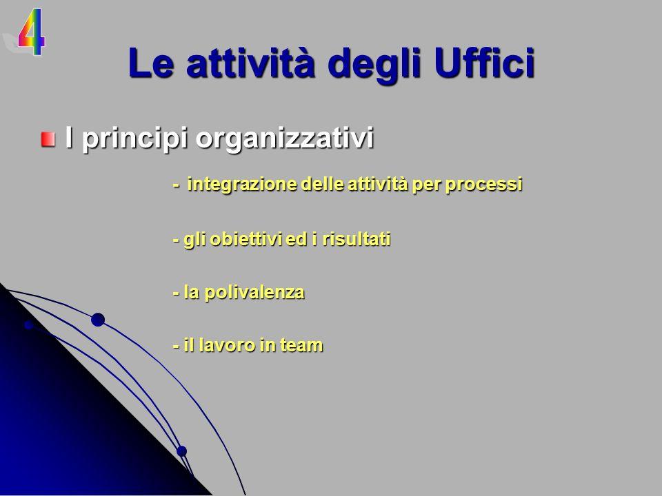 Le attività degli Uffici