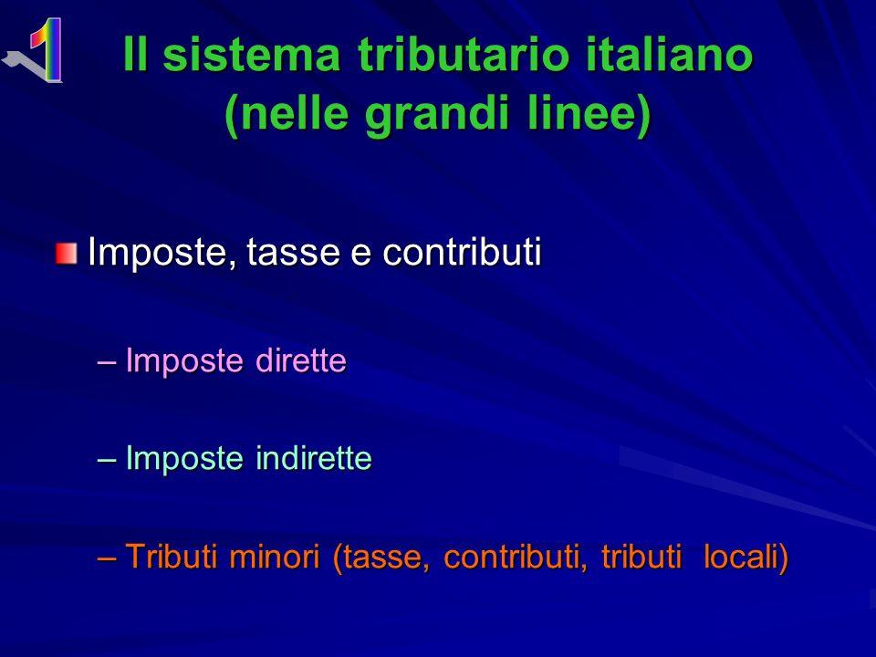 Il sistema tributario italiano (nelle grandi linee)
