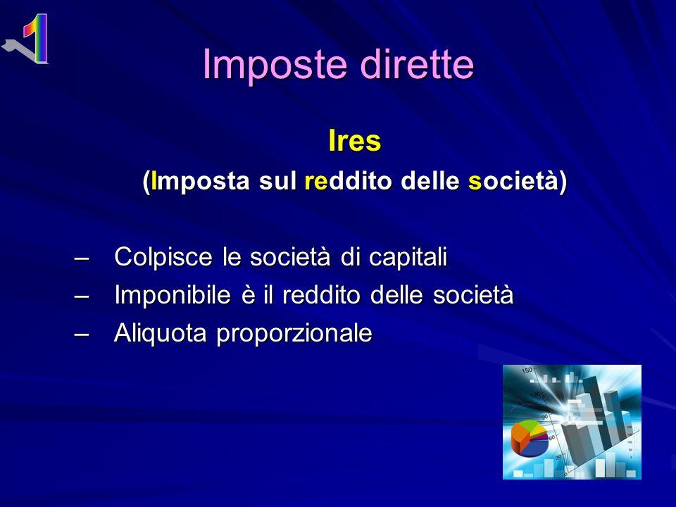 (Imposta sul reddito delle società)