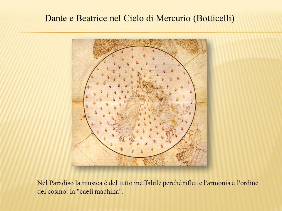 Dante e Beatrice nel Cielo di Mercurio (Botticelli)