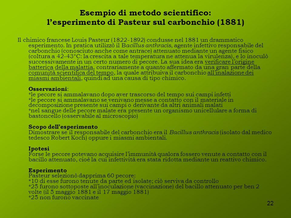 Esempio di metodo scientifico: l'esperimento di Pasteur sul carbonchio (1881)