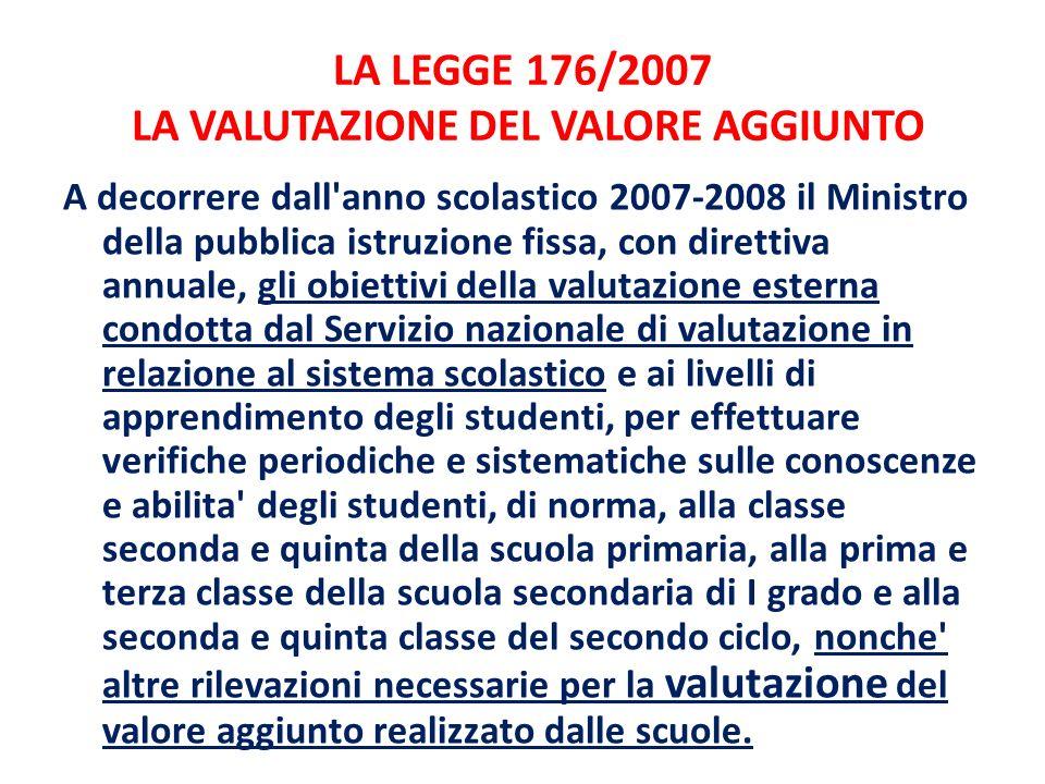 LA LEGGE 176/2007 LA VALUTAZIONE DEL VALORE AGGIUNTO
