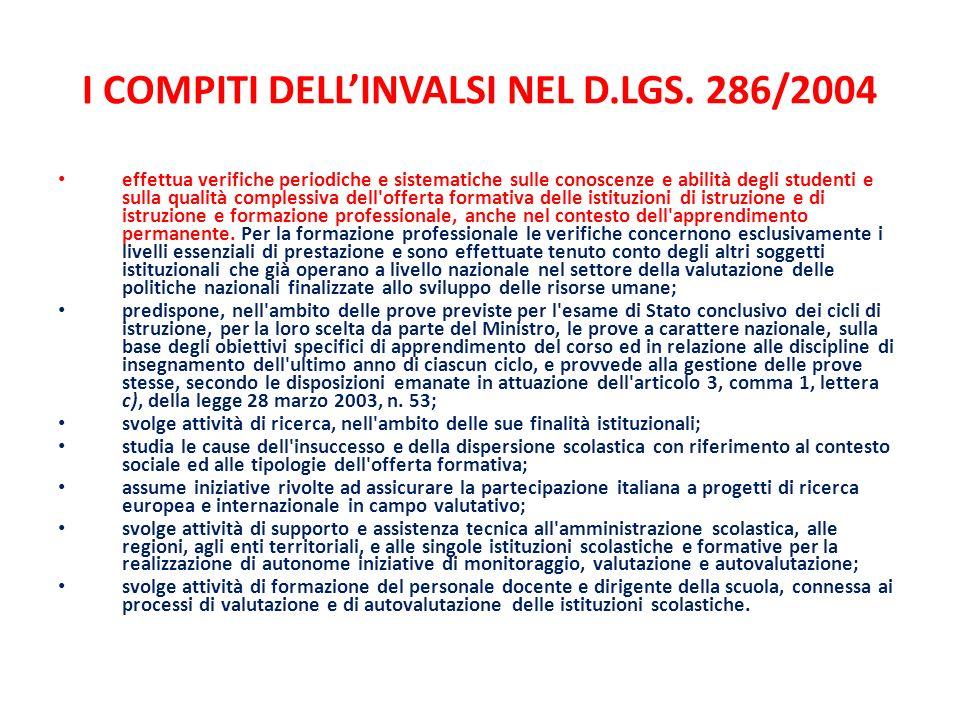 I COMPITI DELL'INVALSI NEL D.LGS. 286/2004