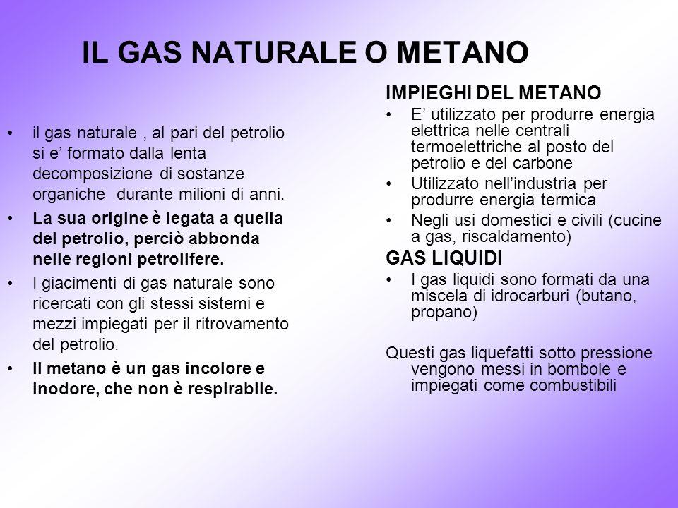 IL GAS NATURALE O METANO