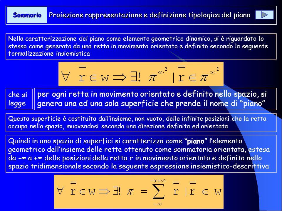 Sommario Proiezione rappresentazione e definizione tipologica del piano.