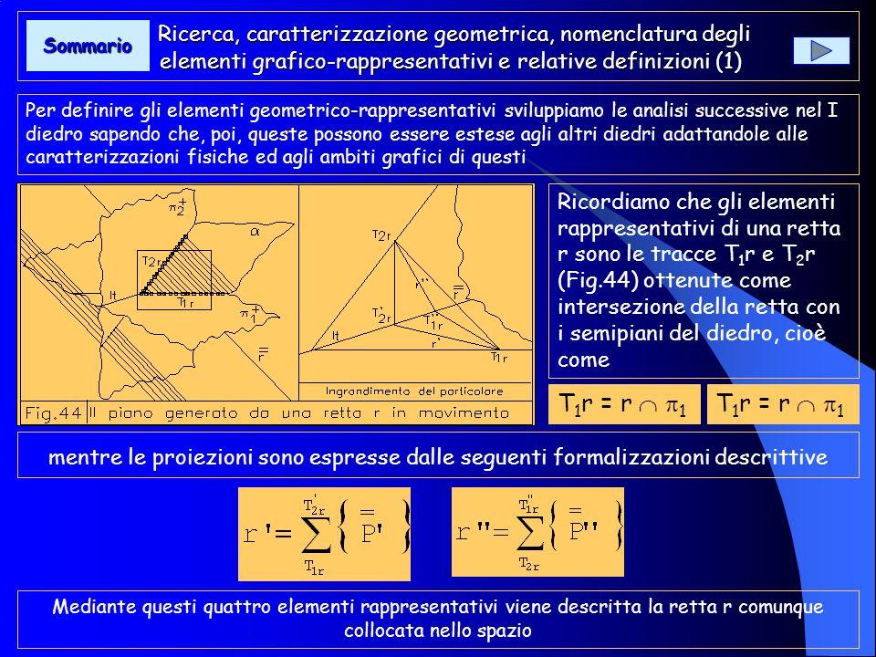 Ricerca, caratterizzazione geometrica, nomenclatura degli