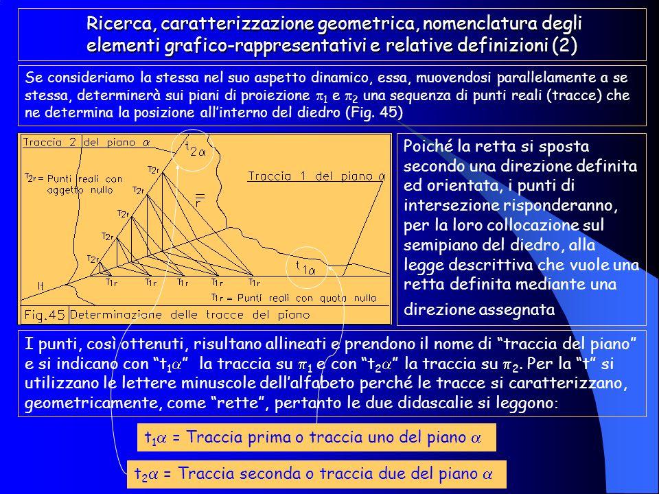 Ricerca, caratterizzazione geometrica, nomenclatura degli elementi grafico-rappresentativi e relative definizioni (2)
