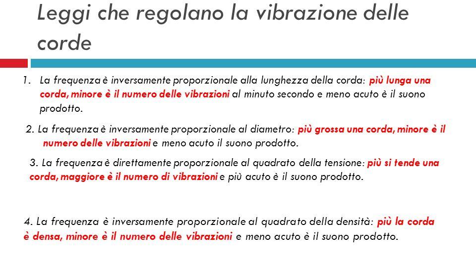 Leggi che regolano la vibrazione delle corde