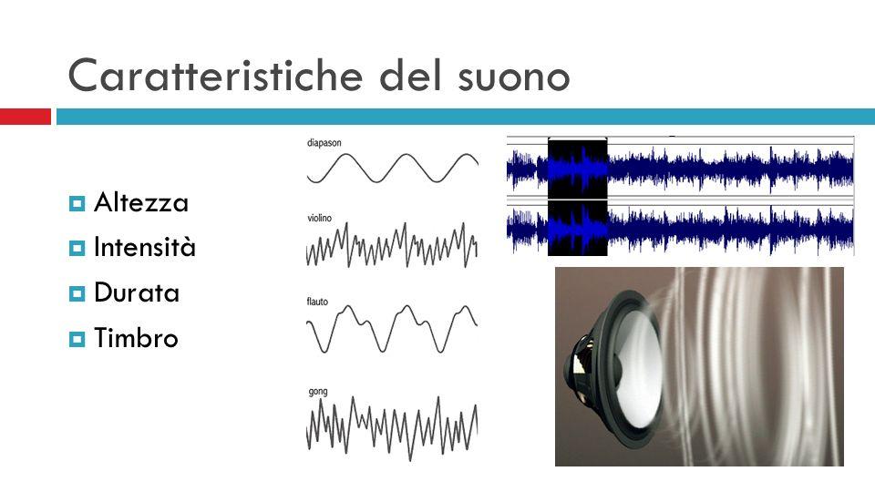Caratteristiche del suono