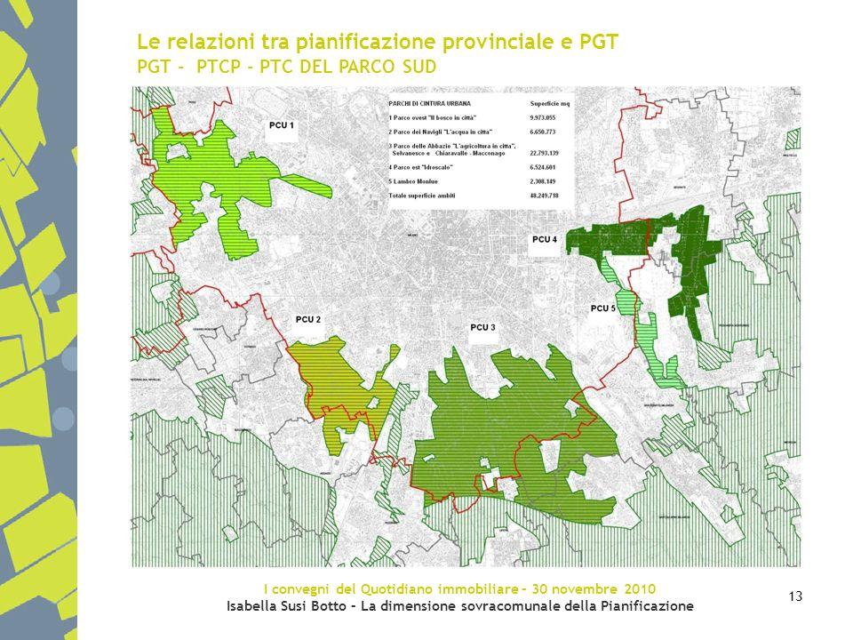 Le relazioni tra pianificazione provinciale e PGT